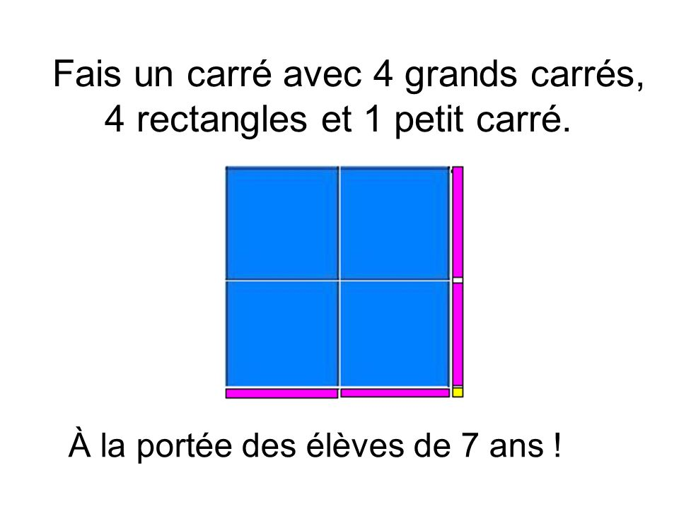 2x + 1y 21 2,1 Trouver la racine carrée, cest trouver la longueur du côté dun carré dont laire est donnée.