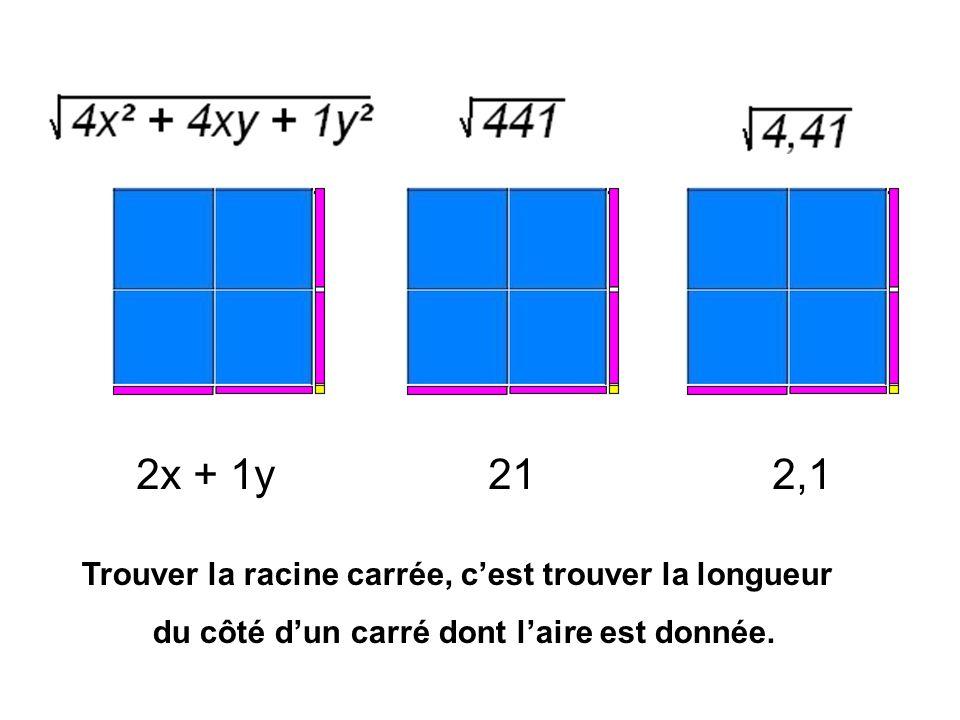 Effectuer une division cest construire un rectangle dont laire et la longueur dun côté sont connus.