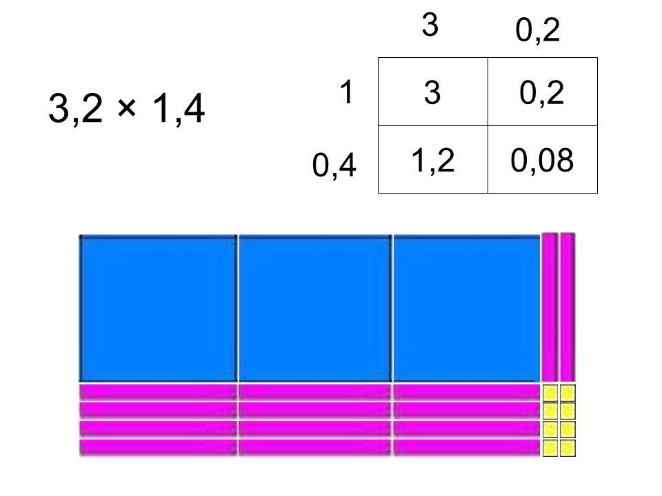 (3x + 2y) × (1x + 4y) 3x3x 2y2y 1x1x 4y4y 3 x² 2 xy 12 xy 8 y²