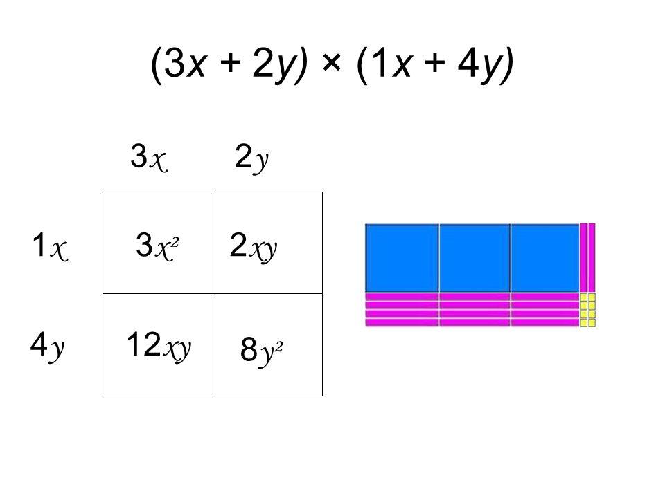 Voici le plancher de ma salle de bain. Multiplication de fractions