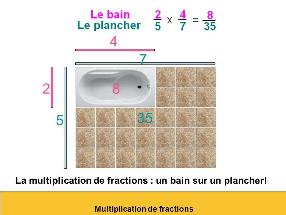 La multiplication de fractions : un bain sur un plancher! Multiplication de fractions 8 35 4 7 2 5
