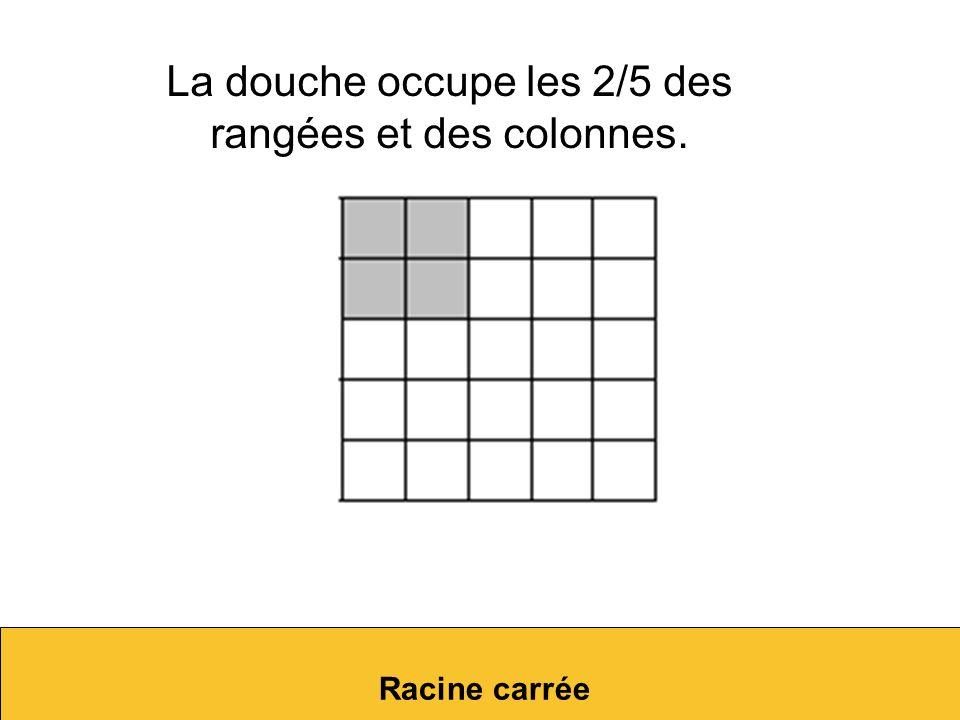 Racine carrée La racine carrée, cest la longueur du côté dun carré.