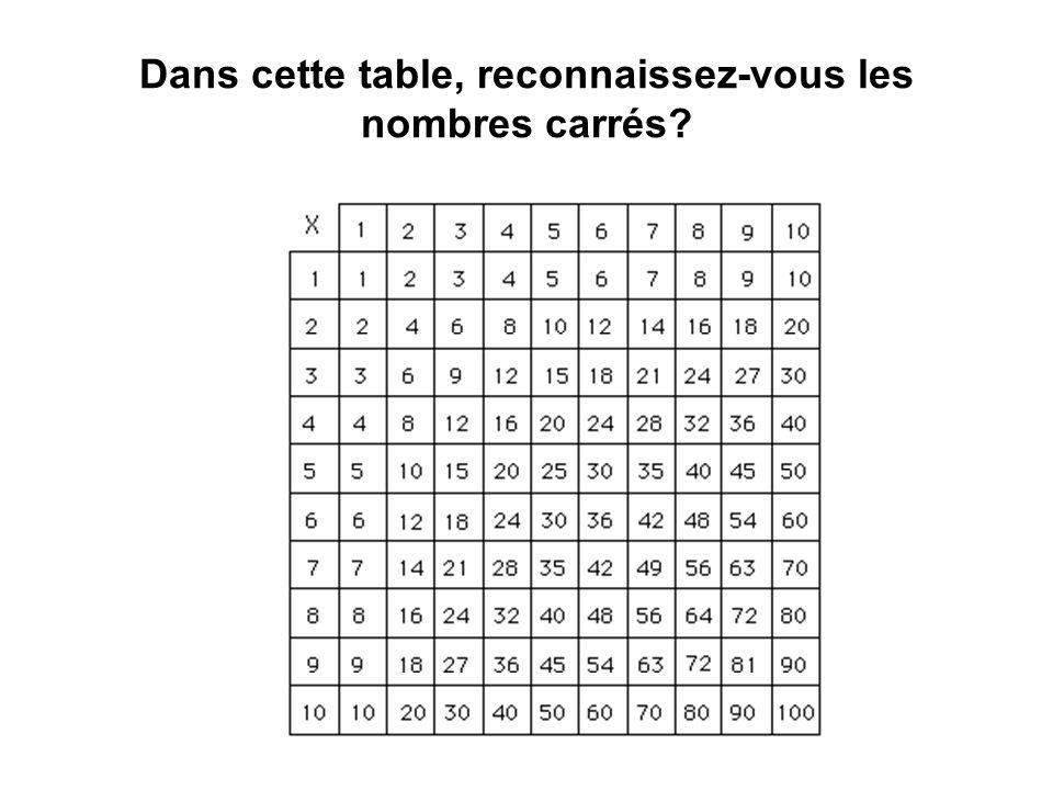 Table de Pythagore originale