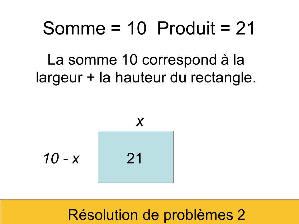 Somme = 10 Produit = 21 La somme 10 correspond à la largeur + la hauteur du rectangle.