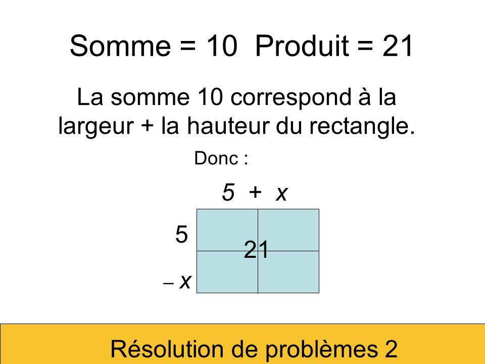 Somme = 10 Produit = 21 Effectuons les multiplications.