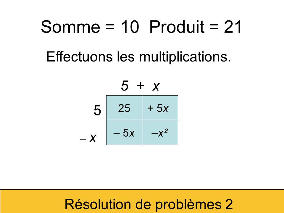 Somme = 10 Produit = 21 +5x et –5x sannulent, donc 25 – x² = 21 x² = 4 et x = 2, donc 5 + x = 7 et 5 – x = 3 Résolution de problèmes 2 5 + x 5 – x 25+ 5x – 5x–x² Résolution de problèmes 2