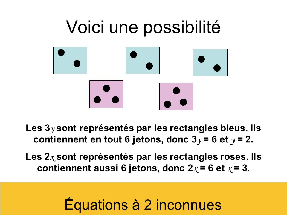 En voici une autre Les 3 y sont représentés par les rectangles bleus.