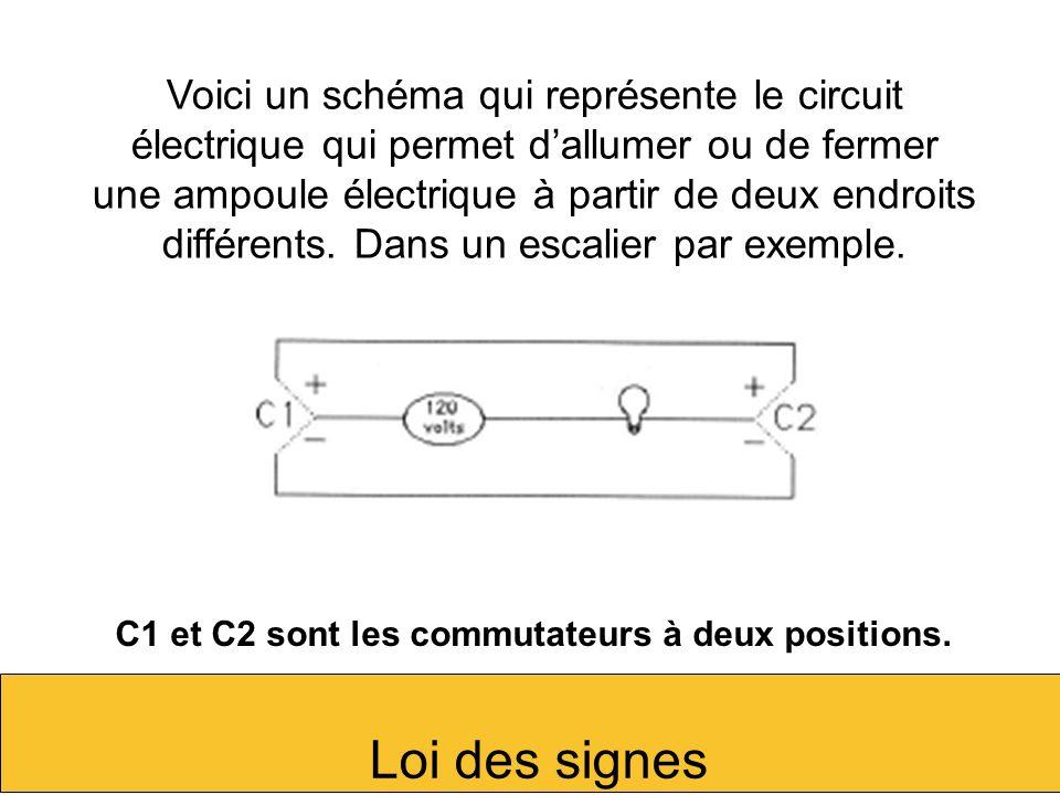 Les deux commutateurs permettent au courant de passer par le même fil, le fil +.
