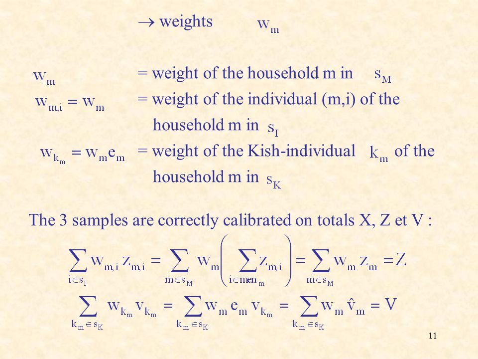 11 weights = weight of the household m in = weight of the individual (m,i) of the household m in = weight of the Kish-individual of the household m in