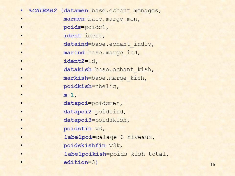 16 %CALMAR2 (datamen=base.echant_menages, marmen=base.marge_men, poids=poids1, ident=ident, dataind=base.echant_indiv, marind=base.marge_ind, ident2=id, datakish=base.echant_kish, markish=base.marge_kish, poidkish=nbelig, m=1, datapoi=poidsmen, datapoi2=poidsind, datapoi3=poidskish, poidsfin=w3, labelpoi=calage 3 niveaux, poidskishfin=w3k, labelpoikish=poids kish total, edition=3)