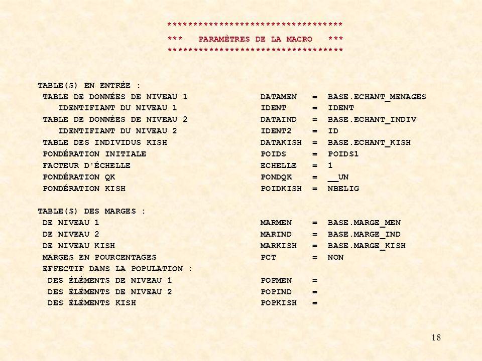 18 ********************************** *** PARAMÈTRES DE LA MACRO *** ********************************** TABLE(S) EN ENTRÉE : TABLE DE DONNÉES DE NIVEAU 1 DATAMEN = BASE.ECHANT_MENAGES IDENTIFIANT DU NIVEAU 1 IDENT = IDENT TABLE DE DONNÉES DE NIVEAU 2 DATAIND = BASE.ECHANT_INDIV IDENTIFIANT DU NIVEAU 2 IDENT2 = ID TABLE DES INDIVIDUS KISH DATAKISH = BASE.ECHANT_KISH PONDÉRATION INITIALE POIDS = POIDS1 FACTEUR D ÉCHELLE ECHELLE = 1 PONDÉRATION QK PONDQK = __UN PONDÉRATION KISH POIDKISH = NBELIG TABLE(S) DES MARGES : DE NIVEAU 1 MARMEN = BASE.MARGE_MEN DE NIVEAU 2 MARIND = BASE.MARGE_IND DE NIVEAU KISH MARKISH = BASE.MARGE_KISH MARGES EN POURCENTAGES PCT = NON EFFECTIF DANS LA POPULATION : DES ÉLÉMENTS DE NIVEAU 1 POPMEN = DES ÉLÉMENTS DE NIVEAU 2 POPIND = DES ÉLÉMENTS KISH POPKISH =