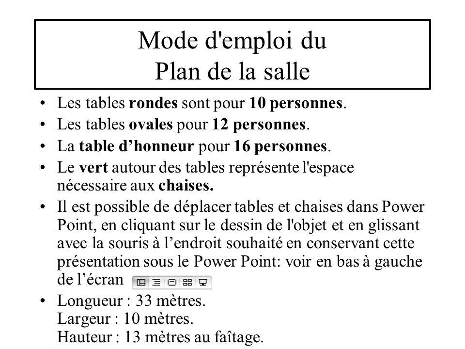 Mode d'emploi du Plan de la salle Les tables rondes sont pour 10 personnes. Les tables ovales pour 12 personnes. La table dhonneur pour 16 personnes.