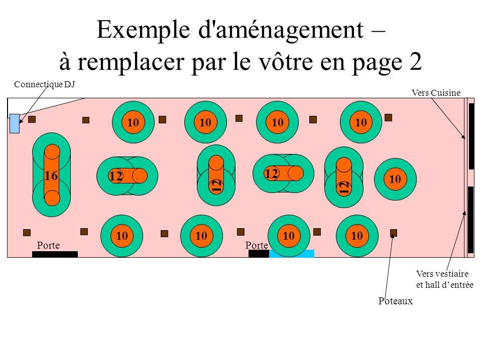 Porte Vitres 16 10 12 Poteaux Vers Cuisine Vers vestiaire et hall dentrée 12 10 Exemple d'aménagement – à remplacer par le vôtre en page 2 Connectique