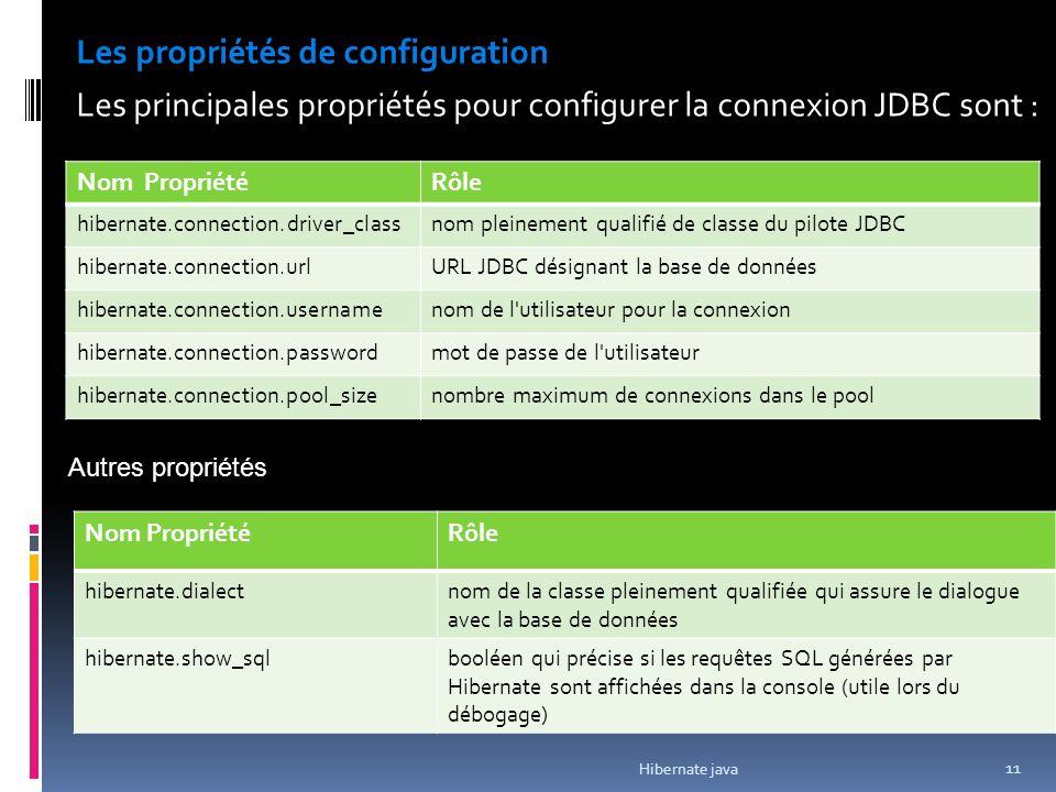 Les propriétés de configuration Les principales propriétés pour configurer la connexion JDBC sont : Hibernate java 11 Nom PropriétéRôle hibernate.connection.driver_classnom pleinement qualifié de classe du pilote JDBC hibernate.connection.urlURL JDBC désignant la base de données hibernate.connection.usernamenom de l utilisateur pour la connexion hibernate.connection.passwordmot de passe de l utilisateur hibernate.connection.pool_sizenombre maximum de connexions dans le pool Autres propriétés Nom PropriétéRôle hibernate.dialectnom de la classe pleinement qualifiée qui assure le dialogue avec la base de données hibernate.show_sqlbooléen qui précise si les requêtes SQL générées par Hibernate sont affichées dans la console (utile lors du débogage)