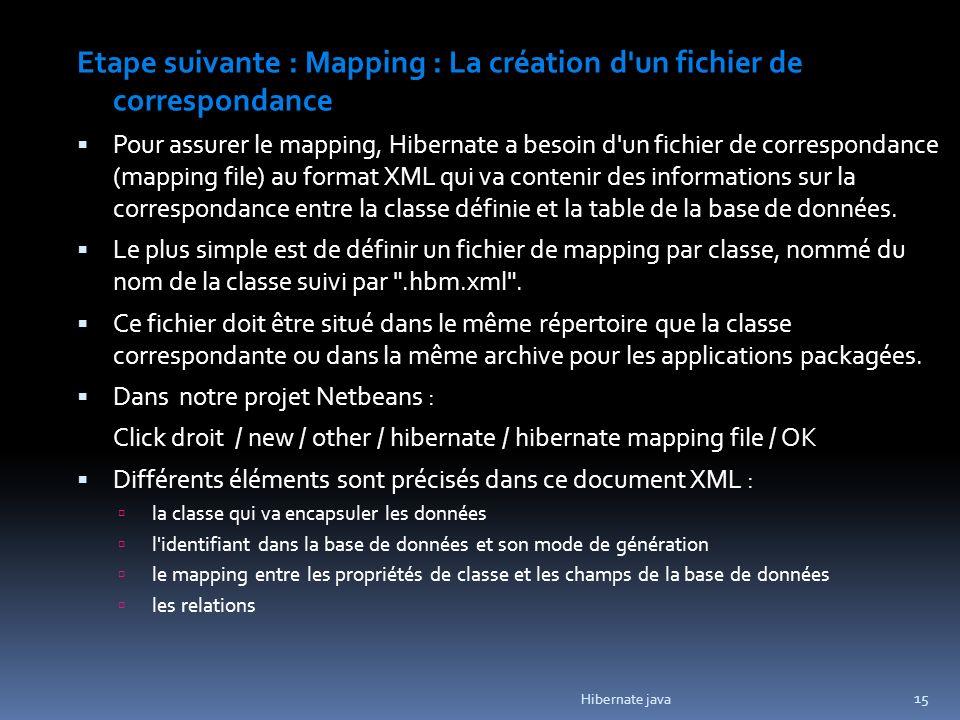 Hibernate java 15 Etape suivante : Mapping : La création d un fichier de correspondance Pour assurer le mapping, Hibernate a besoin d un fichier de correspondance (mapping file) au format XML qui va contenir des informations sur la correspondance entre la classe définie et la table de la base de données.