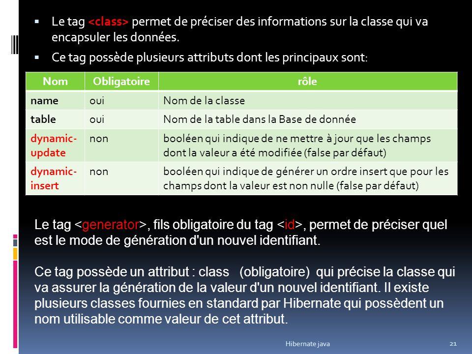 Le tag permet de préciser des informations sur la classe qui va encapsuler les données. Ce tag possède plusieurs attributs dont les principaux sont: H
