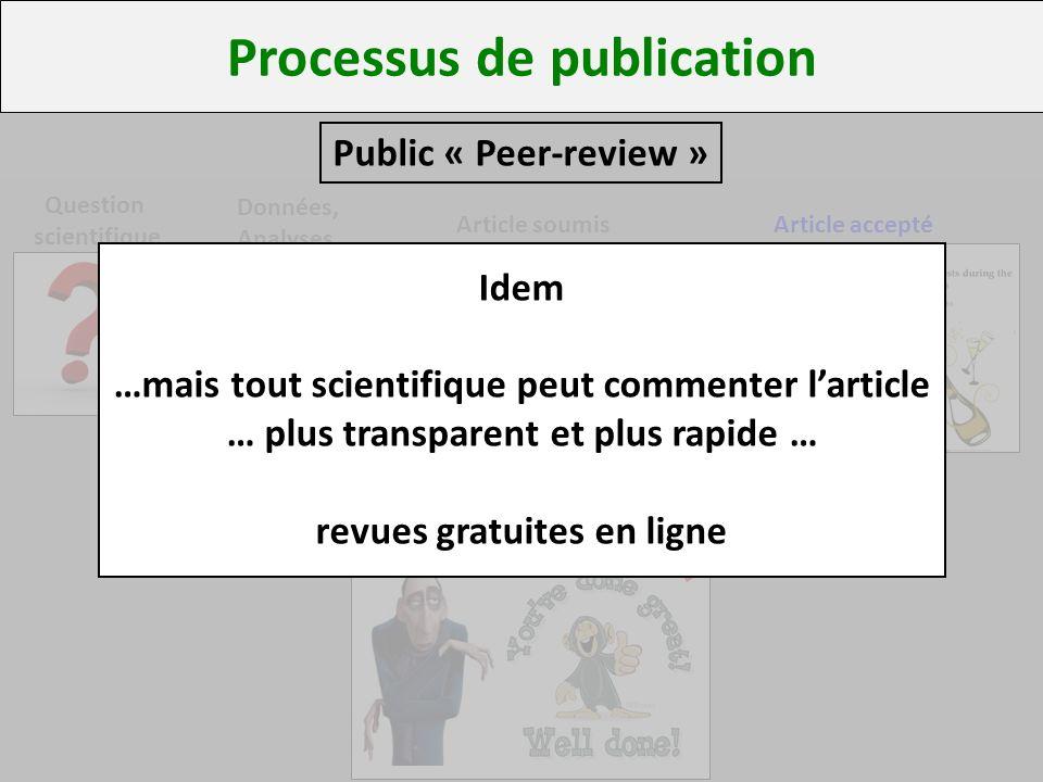 Processus de publication Données, Analyses Question scientifique Article soumisArticle accepté 1 éditeur, n reviewers Idem …mais tout scientifique peut commenter larticle … plus transparent et plus rapide … revues gratuites en ligne Public « Peer-review »