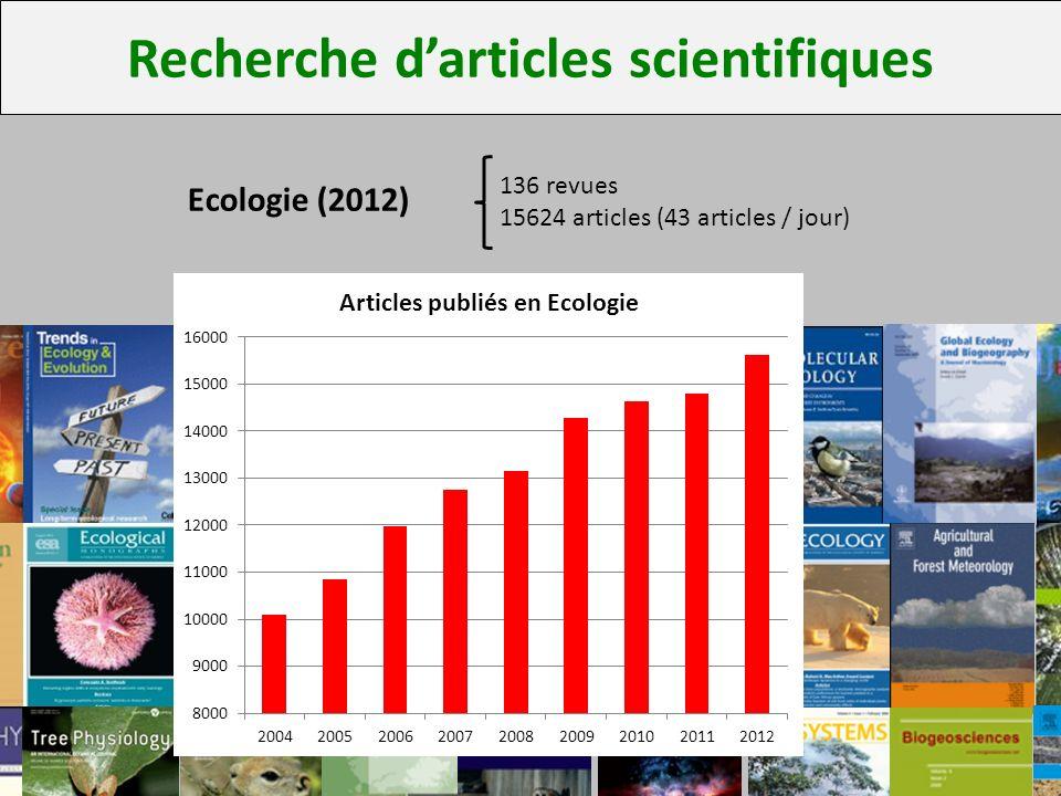 Recherche darticles scientifiques 136 revues 15624 articles (43 articles / jour) Ecologie (2012)
