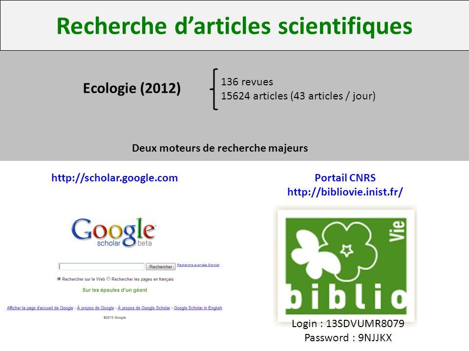 Recherche darticles scientifiques Deux moteurs de recherche majeurs http://scholar.google.comISI Web of Science 136 revues 15624 articles (43 articles / jour) Ecologie (2012)