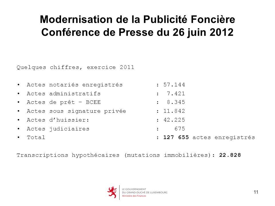 11 Quelques chiffres, exercice 2011 Actes notariés enregistrés : 57.144 Actes administratifs : 7.421 Actes de prêt – BCEE : 8.345 Actes sous signature