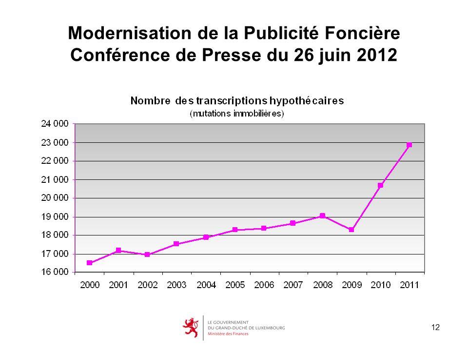 12 Modernisation de la Publicité Foncière Conférence de Presse du 26 juin 2012
