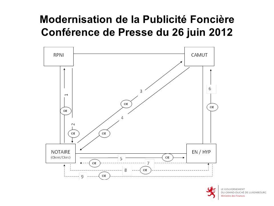 6 Modernisation de la Publicité Foncière Conférence de Presse du 26 juin 2012
