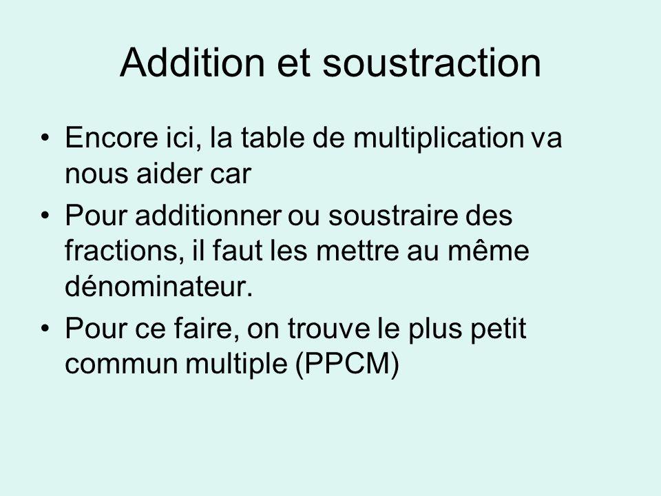 Addition et soustraction Encore ici, la table de multiplication va nous aider car Pour additionner ou soustraire des fractions, il faut les mettre au même dénominateur.