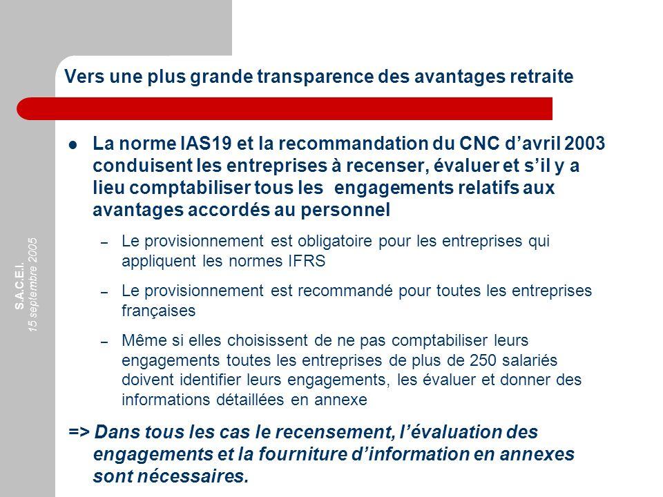 S.A.C.E.I. 15 septembre 2005 Vers une plus grande transparence des avantages retraite La norme IAS19 et la recommandation du CNC davril 2003 conduisen