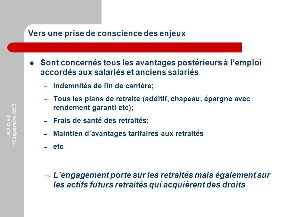 S.A.C.E.I. 15 septembre 2005 Vers une prise de conscience des enjeux Sont concernés tous les avantages postérieurs à lemploi accordés aux salariés et