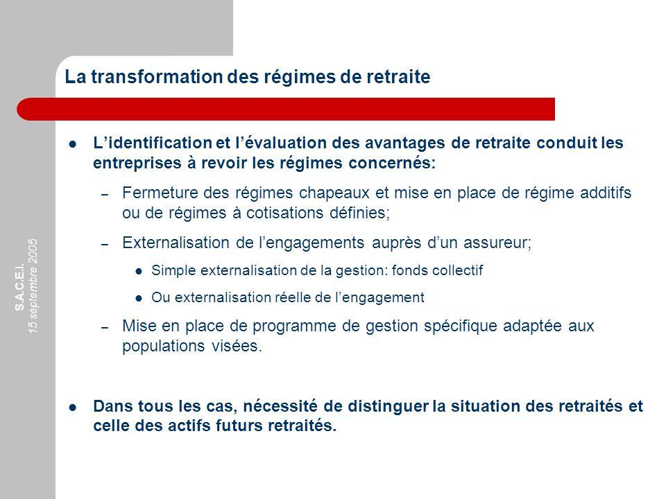 S.A.C.E.I. 15 septembre 2005 La transformation des régimes de retraite Lidentification et lévaluation des avantages de retraite conduit les entreprise