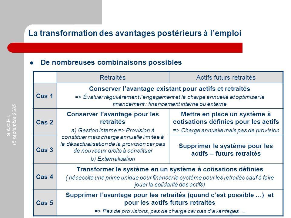 S.A.C.E.I. 15 septembre 2005 La transformation des avantages postérieurs à lemploi De nombreuses combinaisons possibles RetraitésActifs futurs retrait