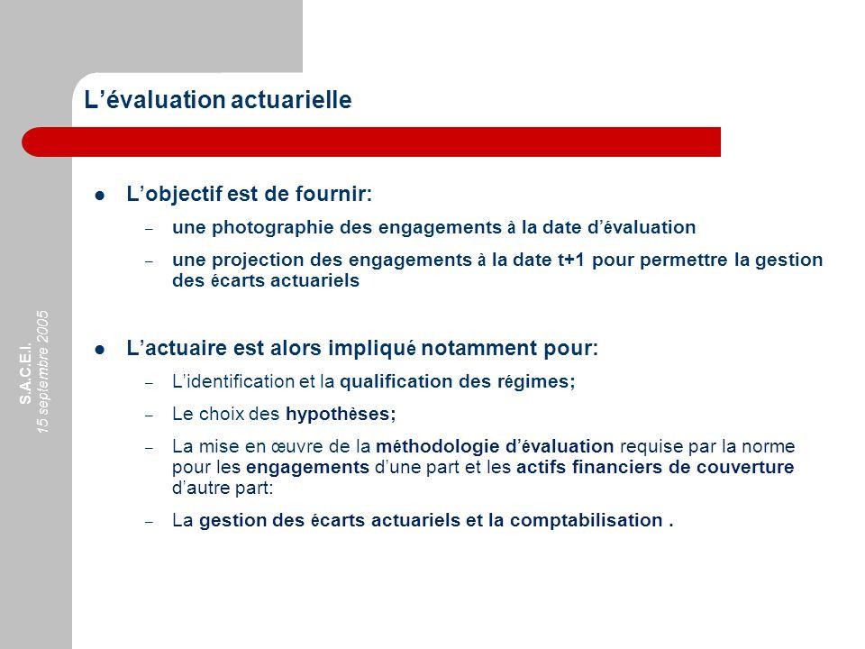 S.A.C.E.I. 15 septembre 2005 L objectif est de fournir: – une photographie des engagements à la date d é valuation – une projection des engagements à