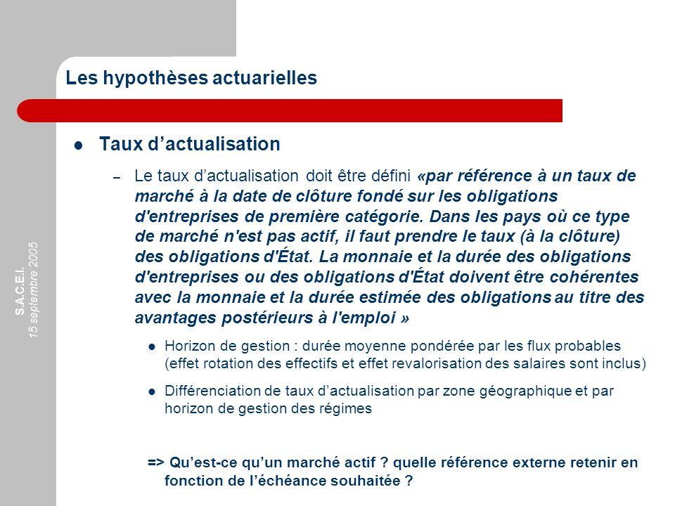S.A.C.E.I. 15 septembre 2005 Taux dactualisation – Le taux dactualisation doit être défini «par référence à un taux de marché à la date de clôture fon