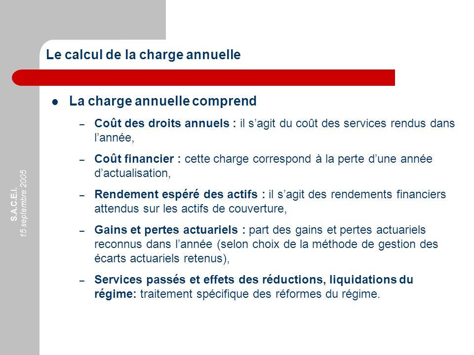 S.A.C.E.I. 15 septembre 2005 La charge annuelle comprend – Coût des droits annuels : il sagit du coût des services rendus dans lannée, – Coût financie