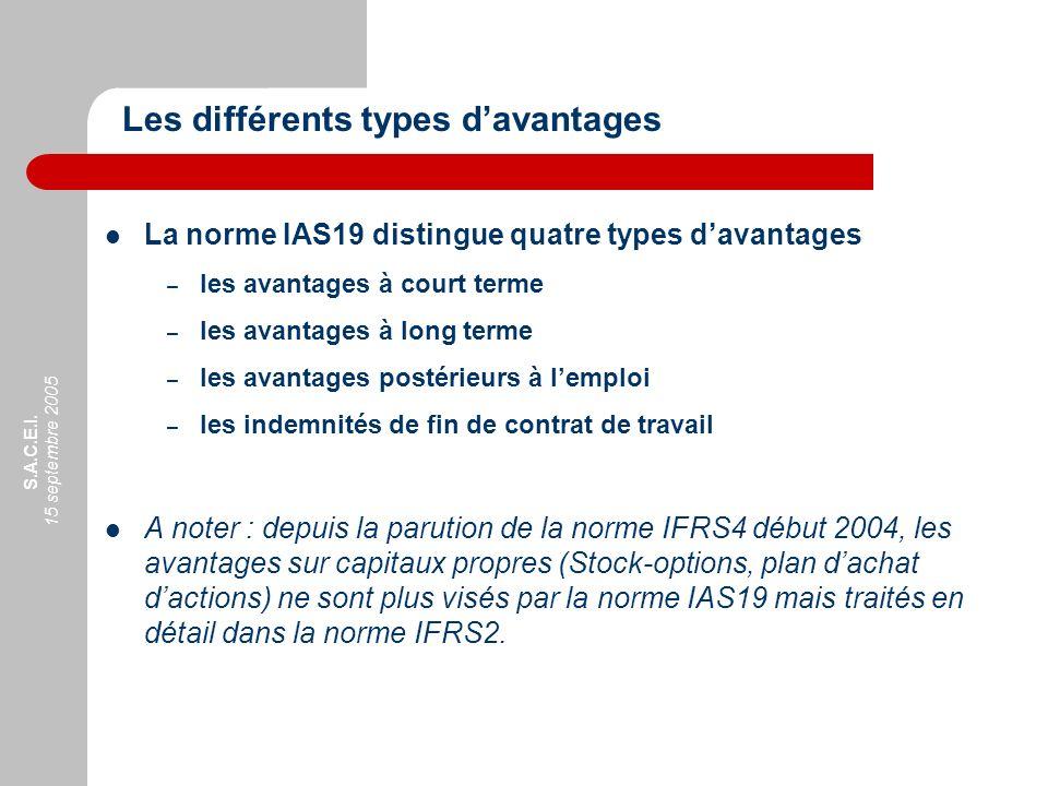S.A.C.E.I. 15 septembre 2005 La norme IAS19 distingue quatre types davantages – les avantages à court terme – les avantages à long terme – les avantag