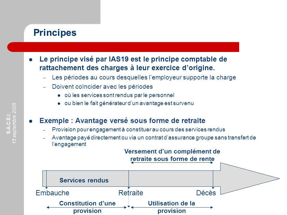 S.A.C.E.I. 15 septembre 2005 Le principe visé par IAS19 est le principe comptable de rattachement des charges à leur exercice dorigine. – Les périodes