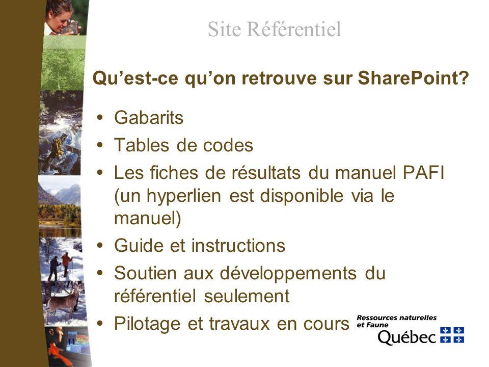 11 Quest-ce quon retrouve sur SharePoint? Gabarits Tables de codes Les fiches de résultats du manuel PAFI (un hyperlien est disponible via le manuel)