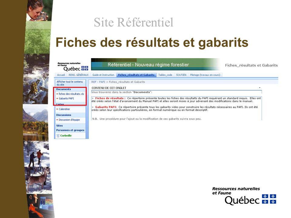 15 Site Référentiel Fiches des résultats et gabarits