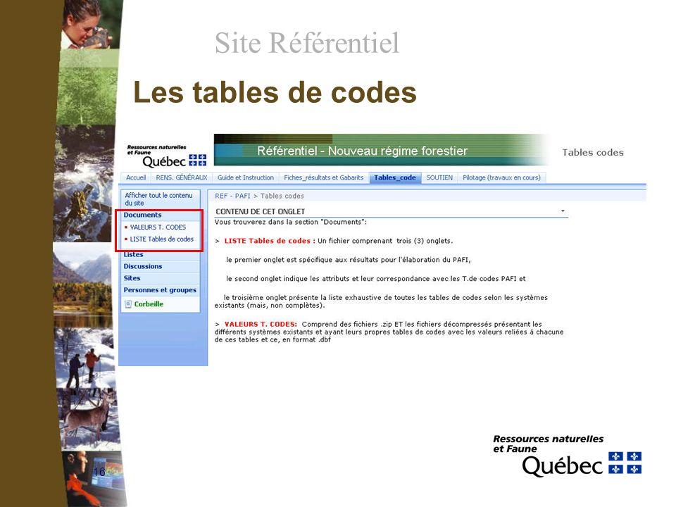 16 Site Référentiel Les tables de codes