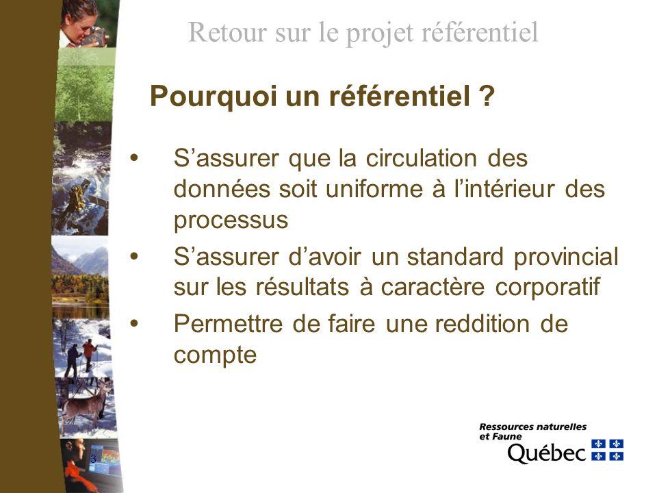 14 Site Référentiel Guide et instruction
