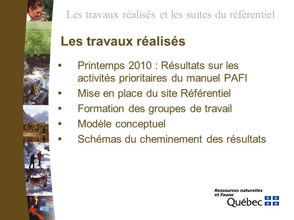 30 Les travaux réalisés Printemps 2010 : Résultats sur les activités prioritaires du manuel PAFI Mise en place du site Référentiel Formation des group