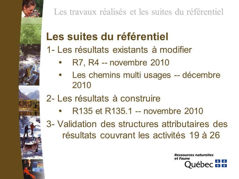 31 Les suites du référentiel 1- Les résultats existants à modifier R7, R4 -- novembre 2010 Les chemins multi usages -- décembre 2010 2- Les résultats