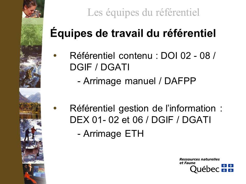 7 Équipes de travail du référentiel Référentiel contenu : DOI 02 - 08 / DGIF / DGATI - Arrimage manuel / DAFPP Référentiel gestion de linformation : D