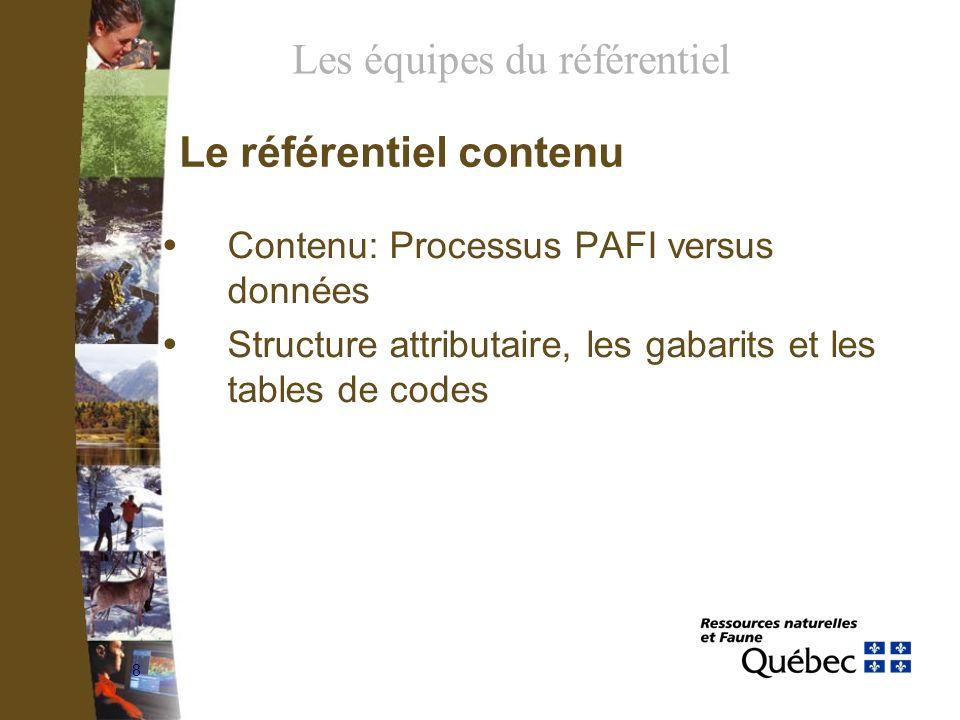 9 Le référentiel contenu Construit des gabarits en fonction des processus - Processus PAFI - nouveau - Processus PAFI - sans vécu - Transition PAIF vers PAFI Les équipes du référentiel