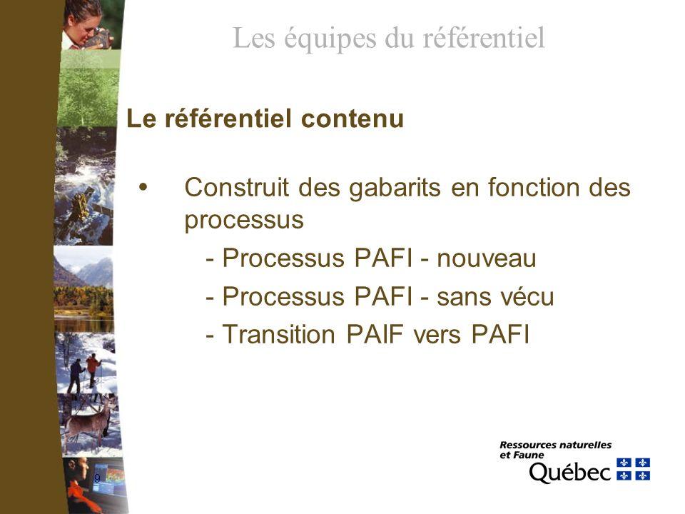 9 Le référentiel contenu Construit des gabarits en fonction des processus - Processus PAFI - nouveau - Processus PAFI - sans vécu - Transition PAIF ve