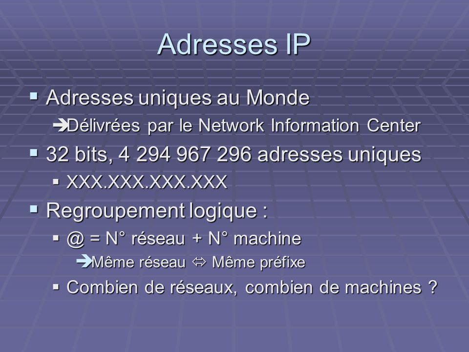 Algorithme de routage Si @ IP mon_réseau Si @ IP mon_réseau Envoi à @ IP Envoi à @ IP Lecture table de routage par machine Lecture table de routage par machine Si correspondance, envoi à @ IP routeur Si correspondance, envoi à @ IP routeur Lecture table de routage par réseau Lecture table de routage par réseau Si correspondance, envoi à @ IP routeur Si correspondance, envoi à @ IP routeur Lecture du chemin par défaut Lecture du chemin par défaut Envoi @ IP routeur par défaut Envoi @ IP routeur par défaut