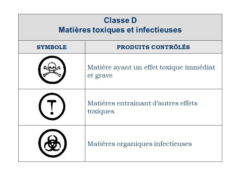 Classe D Matières toxiques et infectieuses SYMBOLEPRODUITS CONTRÔLÉS Matière ayant un effet toxique immédiat et grave Matières entraînant dautres effe