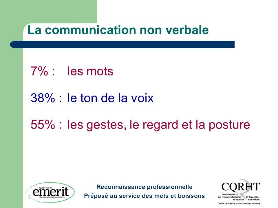 Reconnaissance professionnelle Préposé au service des mets et boissons La communication non verbale 7% : les mots 38% : le ton de la voix 55% : les ge
