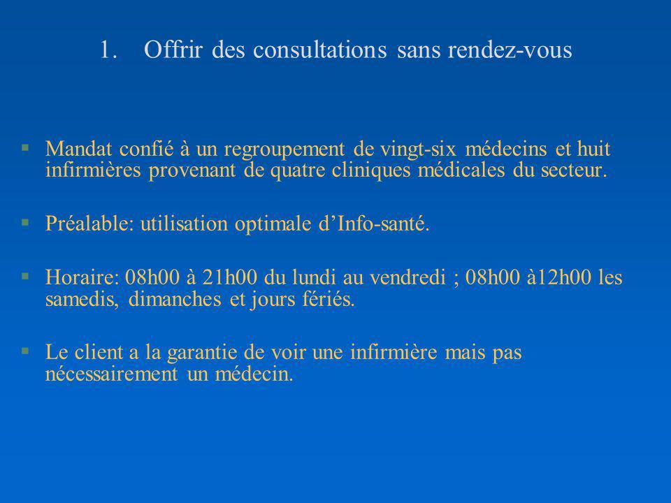 1. Offrir des consultations sans rendez-vous §Mandat confié à un regroupement de vingt-six médecins et huit infirmières provenant de quatre cliniques
