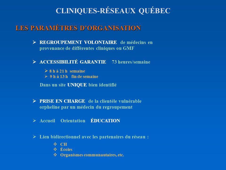 MERCI DE VOTRE ATTENTION CSSS de Québec-Nord
